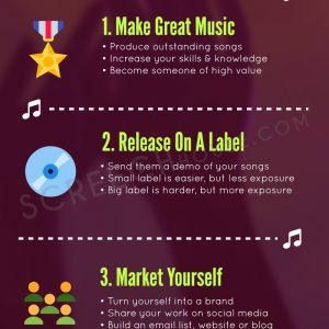 The 3 Best Free Ways to Promote Your Music - Infographic