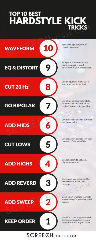 Top 10 Best Hardstyle Kick Tricks Ever - Infographic