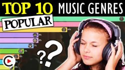 MOST POPULAR MUSIC GENRES RANKED | Top 10 Best Music Genres in the World (Music History Timeline)