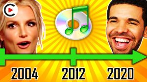 THE RISE AND FALL OF MUSIC DOWNLOADS | Evolution of Song Download in the US (Digital Music Online)